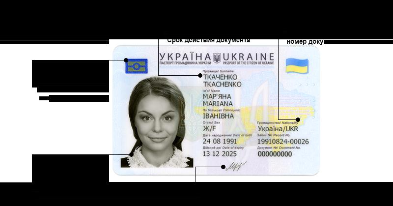 Источник фото: https://pasport.org.ua